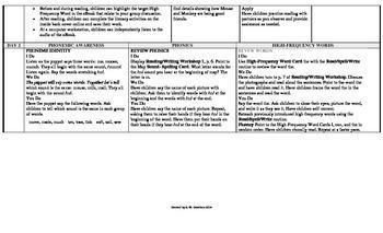 Reading Wonders Kindergarten UNIT 4 Small Group Plans **BUNDLE**