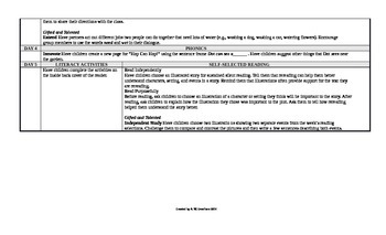 McGraw-Hill Reading Wonders Kindergarten UNIT 5 Beyond Small Group Plans