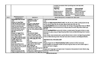 2014 McGraw-Hill Reading Wonders Kindergarten UNIT 8 ELL Small Group Plans
