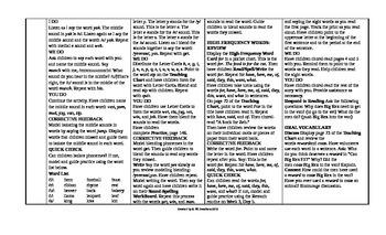 McGraw-Hill Reading Wonders Kindergarten UNIT 9 Intervention Wonderworks Plans