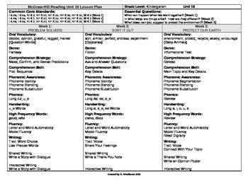 McGraw-Hill Reading Wonders Kindergarten Unit 10 Plan
