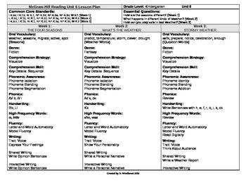 McGraw-Hill Reading Wonders Kindergarten Unit 6 Plan