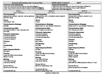 McGraw-Hill Reading Wonders Kindergarten Unit 7 Plan
