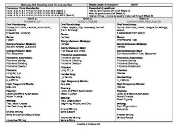 McGraw-Hill Reading Wonders Kindergarten Unit 9 Plan