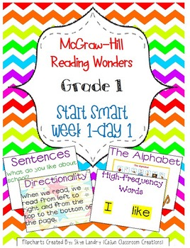 McGraw-Hill Reading Wonders Start Smart Week 1 Day 1 FlipChart