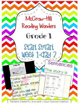 McGraw-Hill Reading Wonders Start Smart Week 1 Day 2 FlipChart