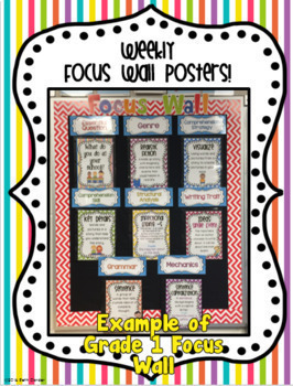 McGraw-Hill Reading Wonders Third Grade Focus Wall Posters {UNITS 1-6 BUNDLE!}