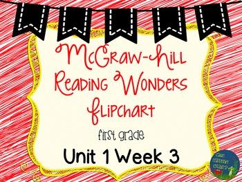 Wonders Unit 1 Week 3 Flipcharts