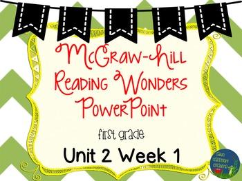 Wonders Unit 2 Week 1 PowerPoints