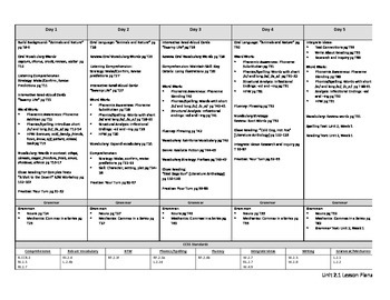 McGraw Hill Reading Wonders Unit 2, Weeks 1-5 Lesson Plan Bundle