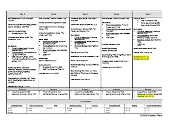 McGraw Hill Reading Wonders Unit 3, Weeks 1-5 Lesson Plan Bundle