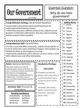 McGraw Hill Reading Wonders Unit 4 Focus Sheets
