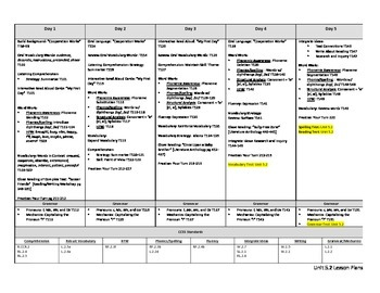 McGraw Hill Reading Wonders Unit 5, Weeks 1-5 Lesson Plan Bundle