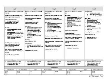 McGraw Hill Reading Wonders Unit 6, Weeks 1-5 Lesson Plan Bundle