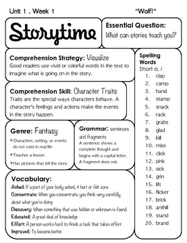 [3rd Grade] McGraw Hill Reading Wonders Weekly Sheet/Focus