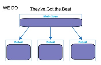 McGraw-Hill Unit 3 Week 5 Main Idea and Key Details Review- They've Got the Beat