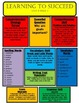 McGraw-Hill WONDERS Grade 3 Unit 6 Focus Walls Bundle in color