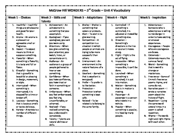 McGraw Hill WONDERS Spelling Unit 4 (3rd Grade)