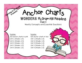 McGraw-Hill WONDERS: Weekly Concepts and Essential Questions Anchor Charts