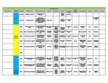 McGraw Hill Wonders 1st Grade Curriculum Map