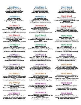 McGraw Hill Wonders 1st Grade File Folder Labels