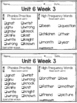 McGraw Hill Wonders 1st Grade Unit 6 Phonics & High Freque