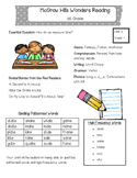 McGraw Hill Wonders 1st Grade Weekly Newsletter for Unit 3