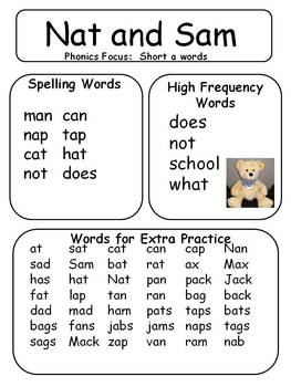 McGraw Hill Wonders 2013 1st Grade Weekly Wordsheets Complete Set