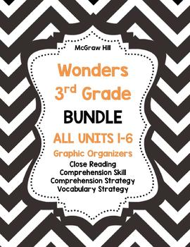 McGraw-Hill Wonders 3rd Grade ALL Units 1-6 Reading Strategies BUNDLE
