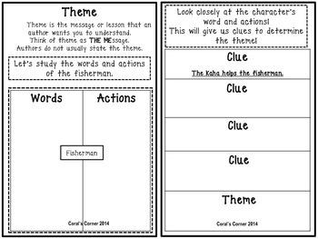 Wonders 4th Grade Interactive Journal Unit 2 Week 1