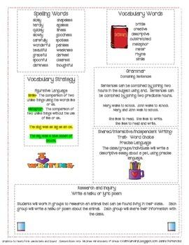 McGraw Hill Wonders 4th Grade Mini Focus Walls Unit 2 Weeks 4-6