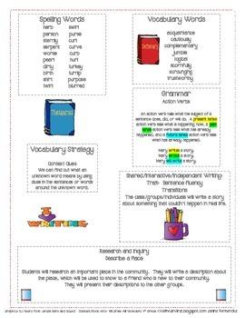 McGraw Hill Wonders 4th Grade Mini Focus Walls Unit 3 Weeks 1-3