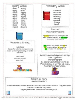 McGraw Hill Wonders 4th Grade Mini Focus Walls Unit 4 Weeks 1-3