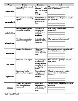 McGraw Hill Wonders 5th Grade DEA Vocabulary SAMPLER