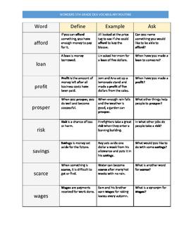 McGraw Hill Wonders 5th Grade DEA Vocabulary Routine Unit 1 Week 1