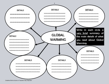 Global Warming - 5th Grade - Tri Folds + Activities