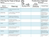 McGraw Hill Wonders, 5th - Planting the Trees of Kenya Vocabulary Organizer