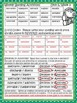 McGraw Hill Wonders, 5th - The Friend Who Saved My Life Spelling Activity Sheet
