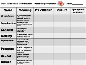 McGraw Hill Wonders 5th - Where the Mountain Meets the Moon Vocabulary Organizer