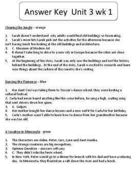 McGraw Hill Wonders 5th grade Unit 3 Wk 1