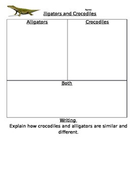 "McGraw-Hill ""Wonders"" Alligators and Crocodiles (Unit 6 Week 4)"
