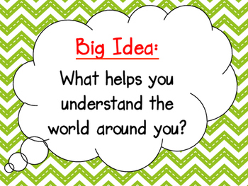 McGraw-Hill Wonders Curriculum-Grade 4, Unit 5, Week 2 Focus Wall