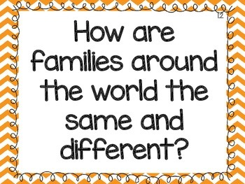 McGraw-Hill Wonders Essential Question posters {2nd Grade}