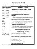 McGraw Hill Wonders Fifth Grade Unit 1 Week 1 Study Guide