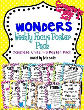 First Grade Focus Wall Posters to Correlate with Wonders {UNITS 1-6 BUNDLE!}