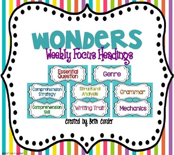 {Freebie!} McGraw-Hill Reading Wonders Weekly Focus Wall HEADINGS / HEADERS