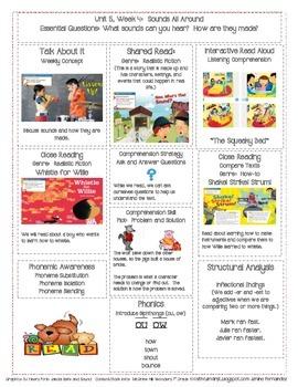 McGraw Hill Wonders First Grade Mini Focus Walls Unit 5 Weeks 4-6