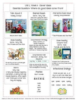 McGraw Hill Wonders 4th Grade Mini Focus Walls Unit 1 Weeks 1-3