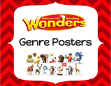 McGraw Hill Wonders Genre Posters