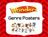 McGraw Hill Wonders Genre Posters